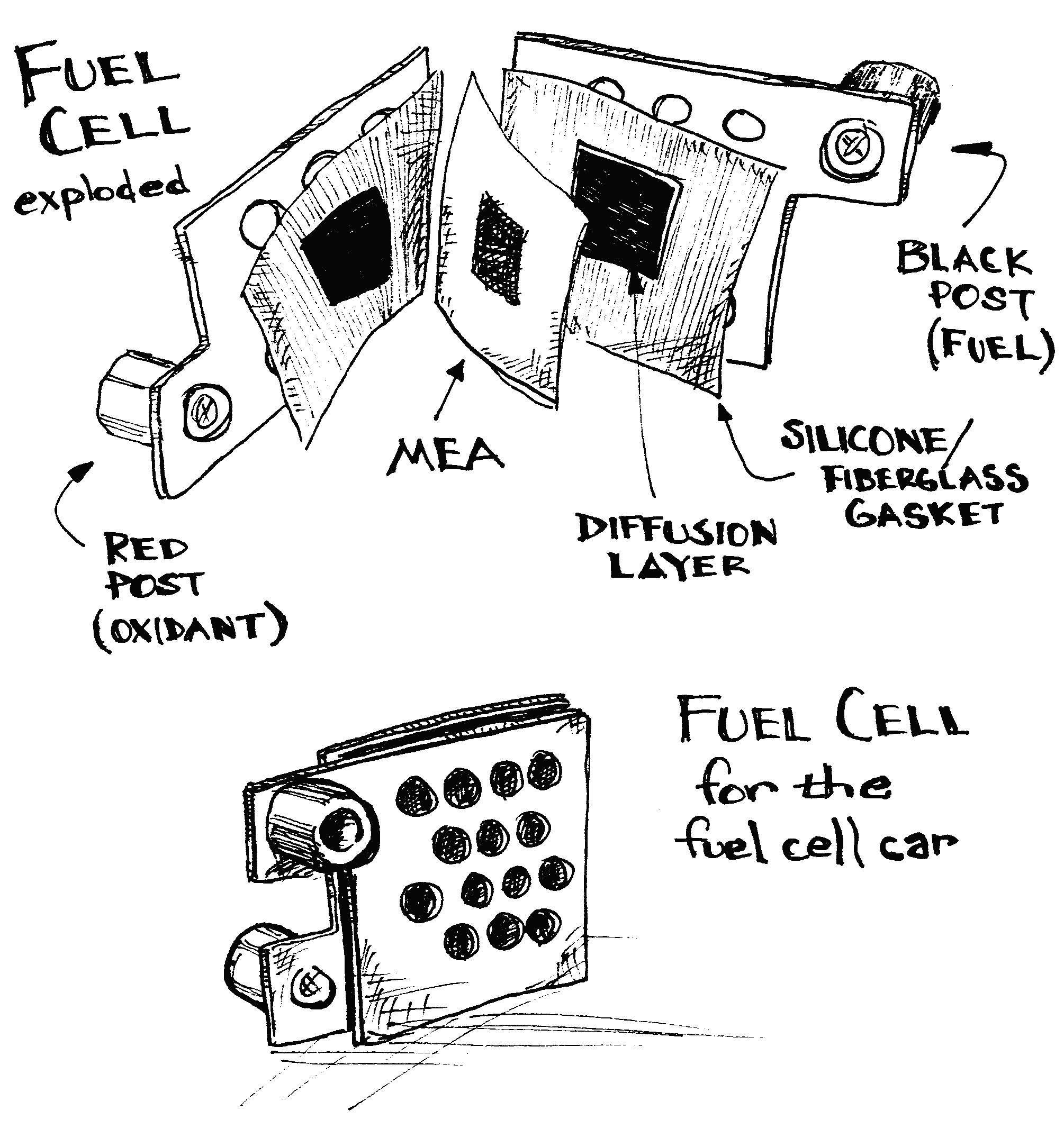 fuel cell drawing edit